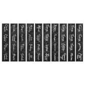 Набор полос с карточками для декорирования Фабрика Декора SOUL KITCHEN